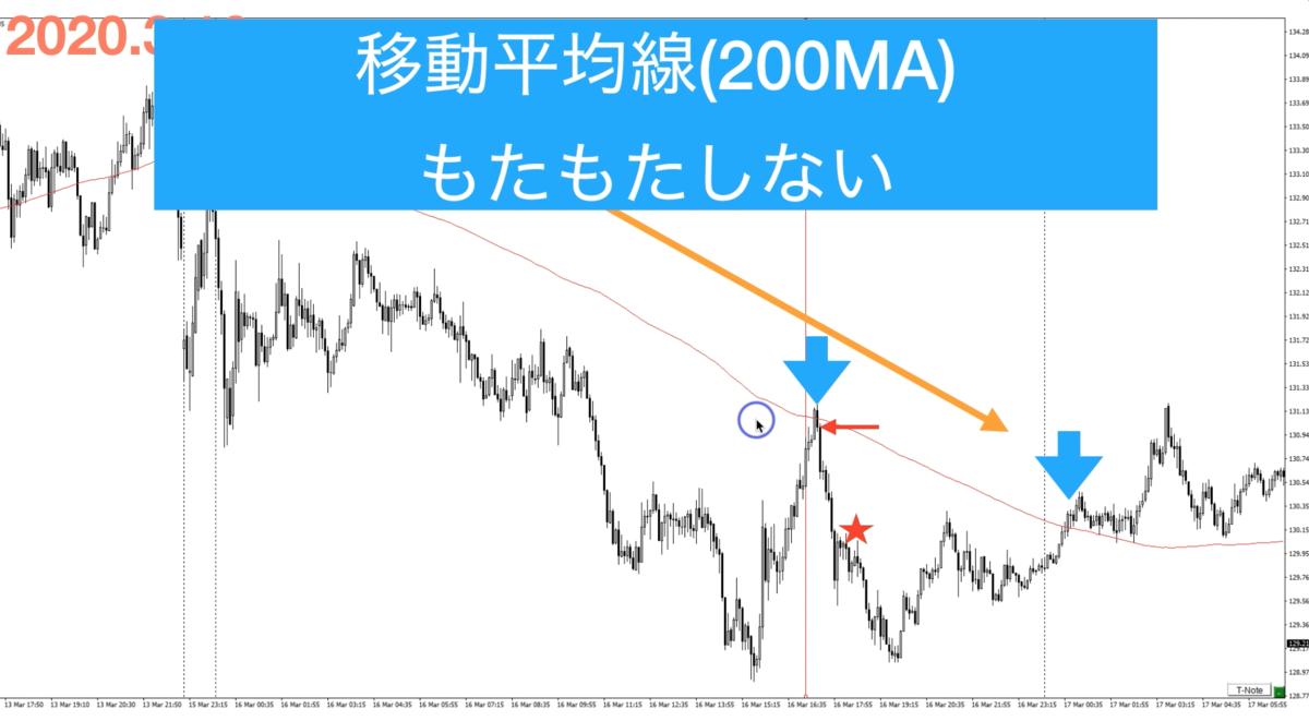 f:id:trader-nori:20200322192248p:plain