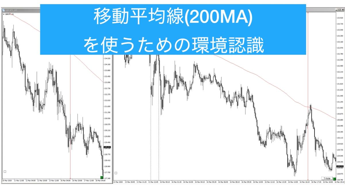 f:id:trader-nori:20200322192301p:plain