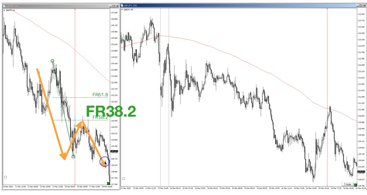 f:id:trader-nori:20200322192427p:plain