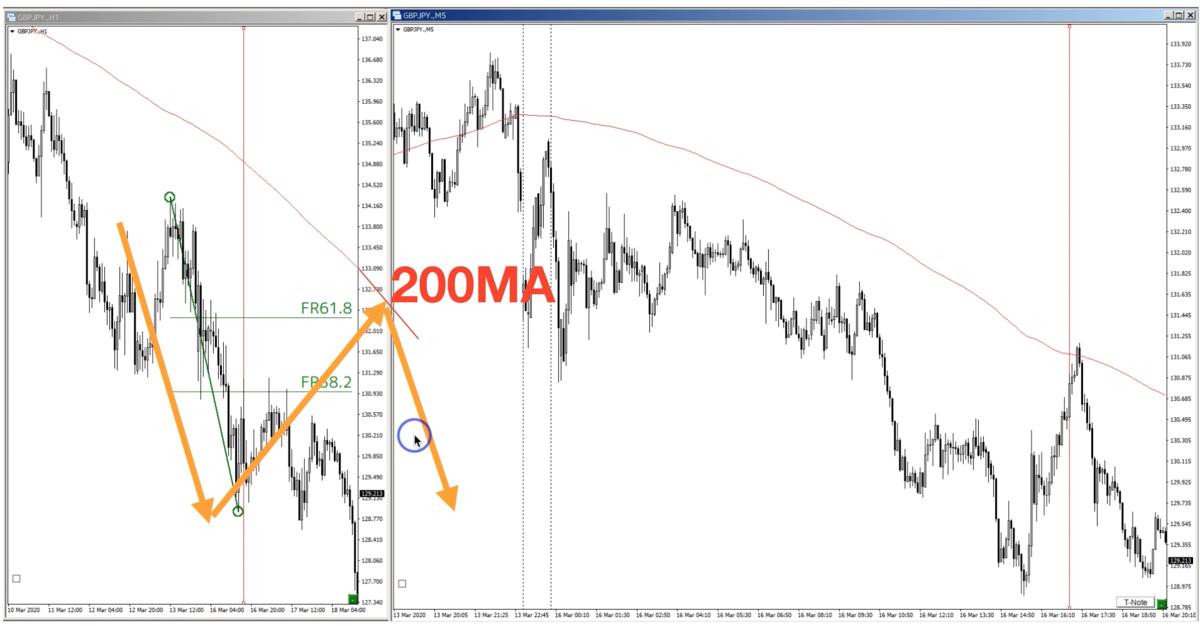 f:id:trader-nori:20200322192445p:plain