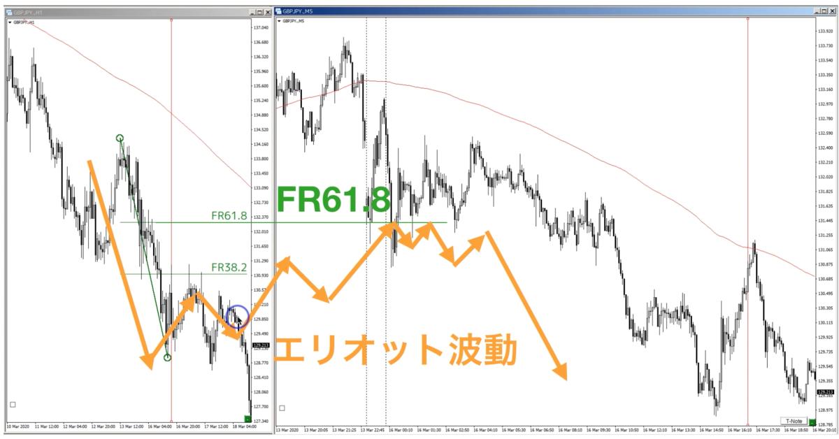 f:id:trader-nori:20200322192503p:plain