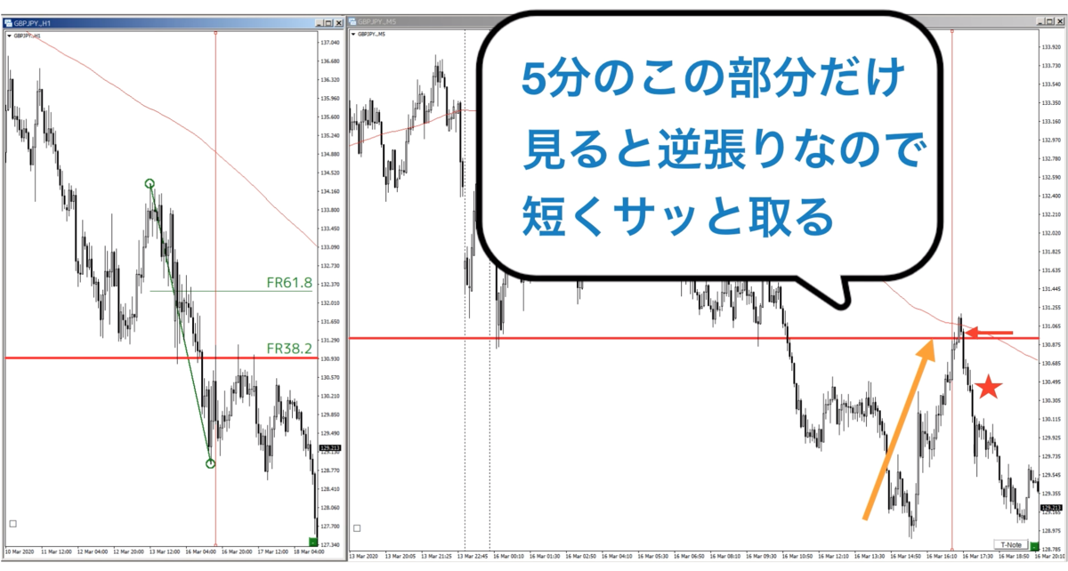 f:id:trader-nori:20200322192509p:plain