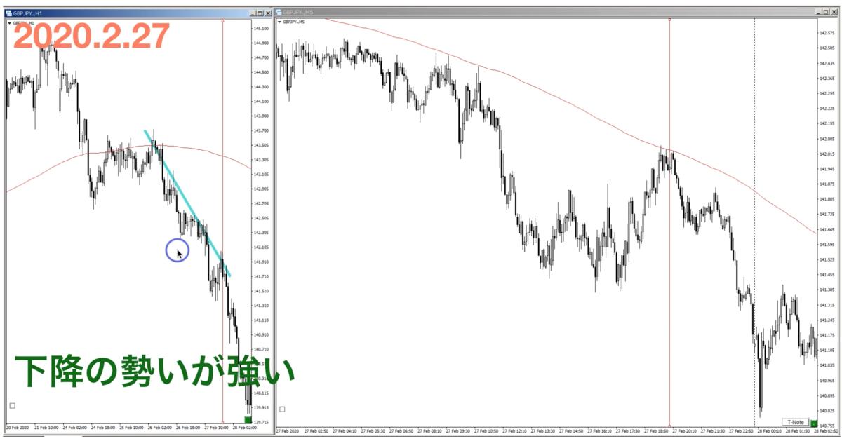 f:id:trader-nori:20200322192522p:plain