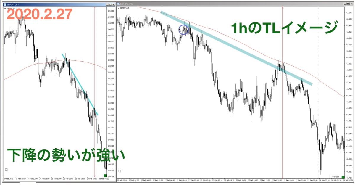 f:id:trader-nori:20200322192940p:plain