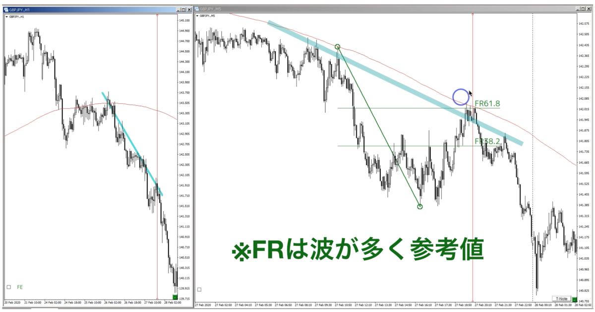 f:id:trader-nori:20200322192945p:plain