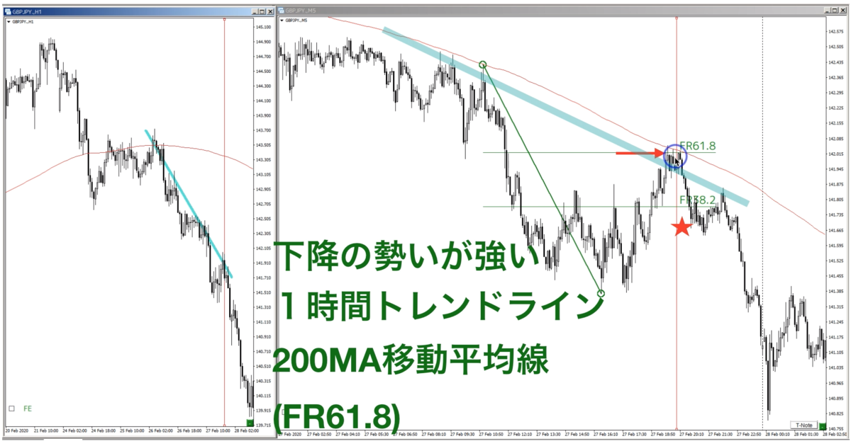 f:id:trader-nori:20200322192951p:plain