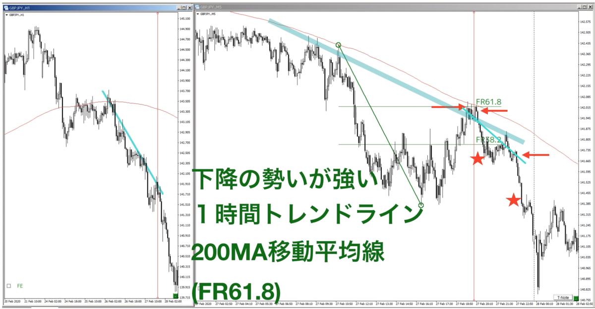 f:id:trader-nori:20200322192955p:plain