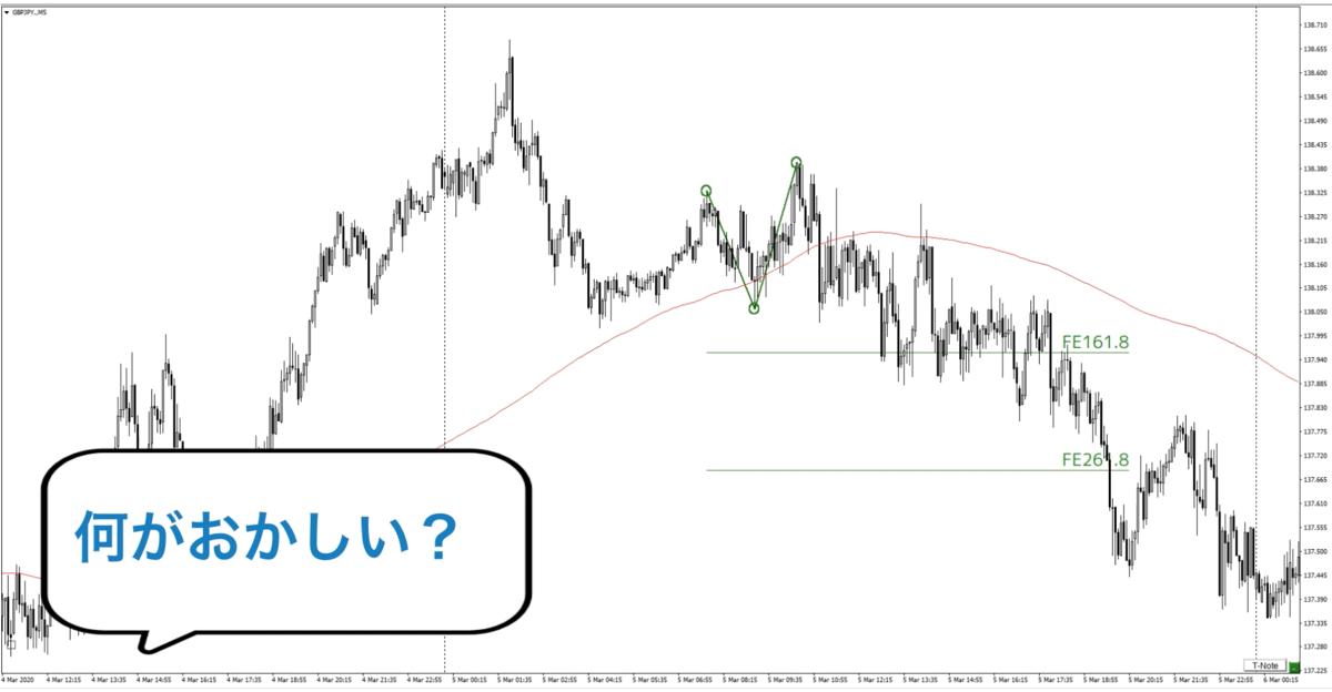 f:id:trader-nori:20200324222836p:plain
