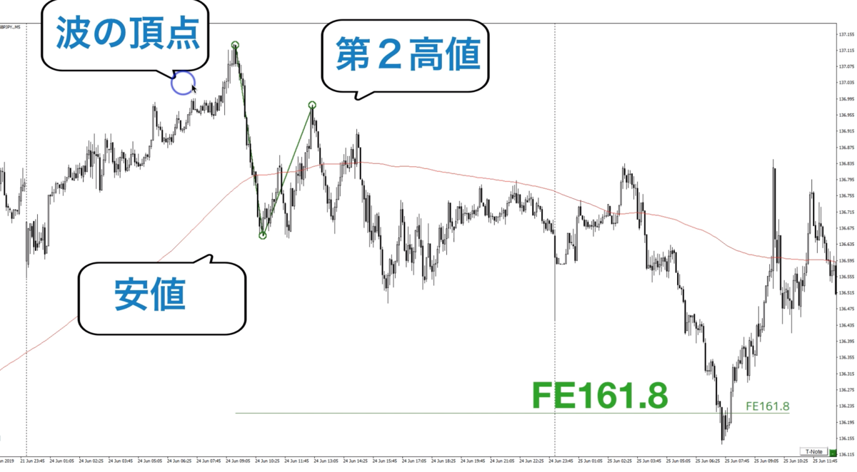 f:id:trader-nori:20200324222846p:plain