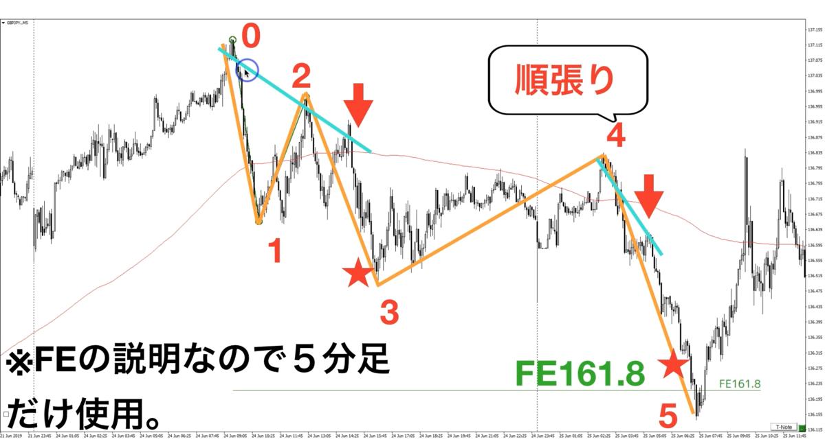 f:id:trader-nori:20200324222856p:plain