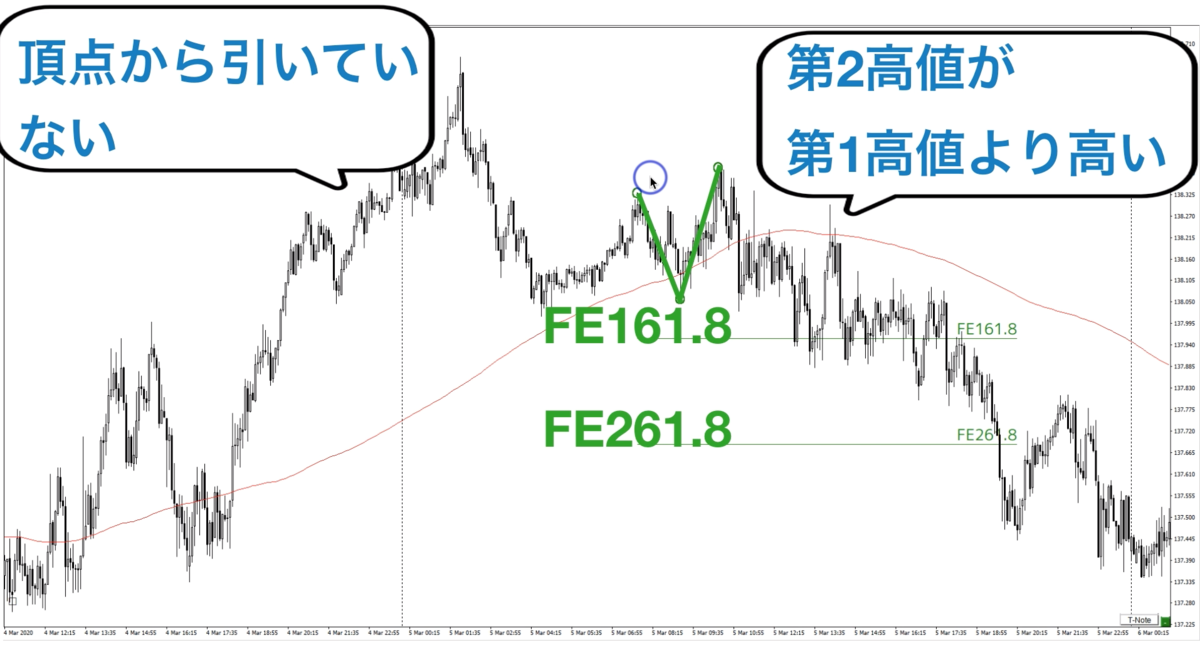 f:id:trader-nori:20200324222906p:plain
