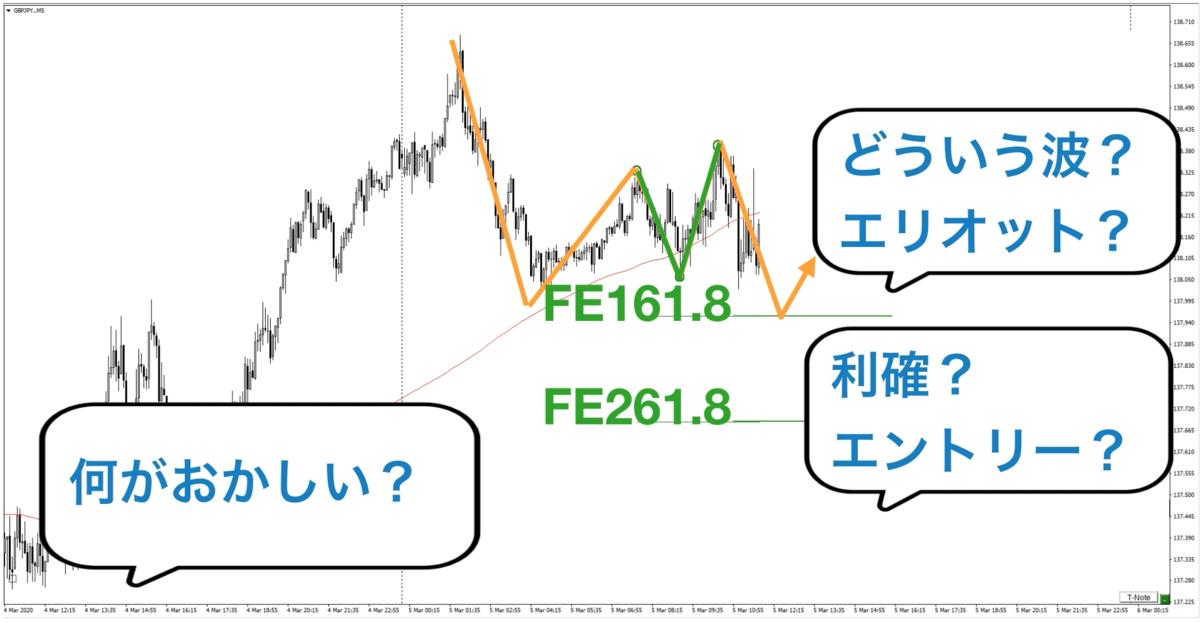 f:id:trader-nori:20200324223207p:plain