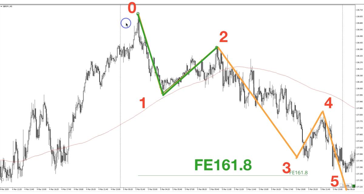 f:id:trader-nori:20200324223213p:plain