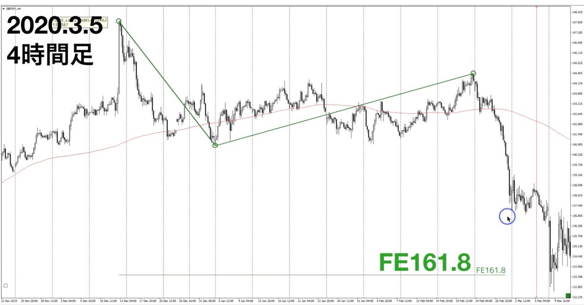 f:id:trader-nori:20200324223220p:plain