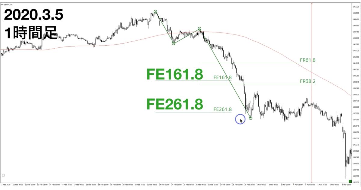 f:id:trader-nori:20200324223225p:plain