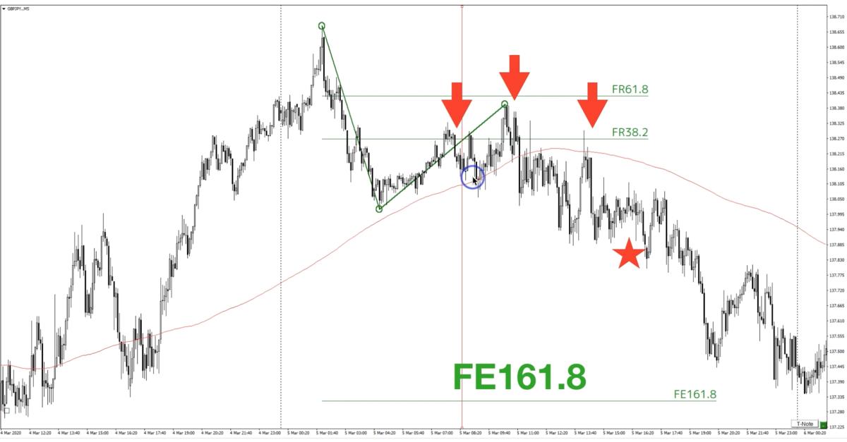 f:id:trader-nori:20200324223230p:plain