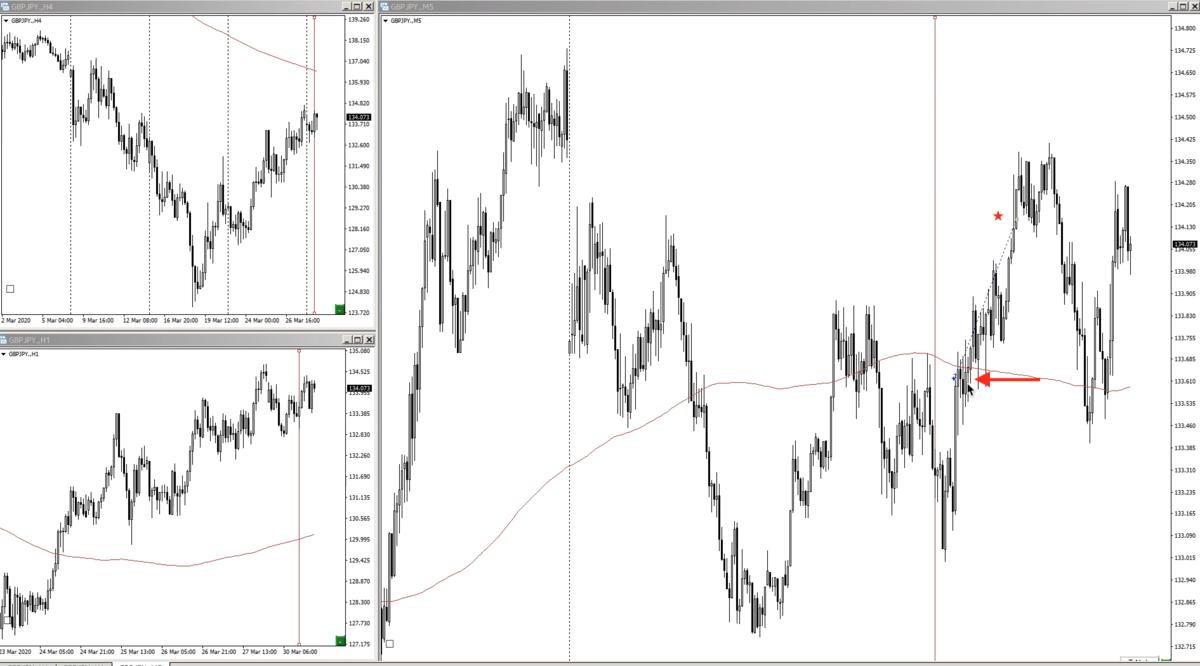 f:id:trader-nori:20200331143322p:plain