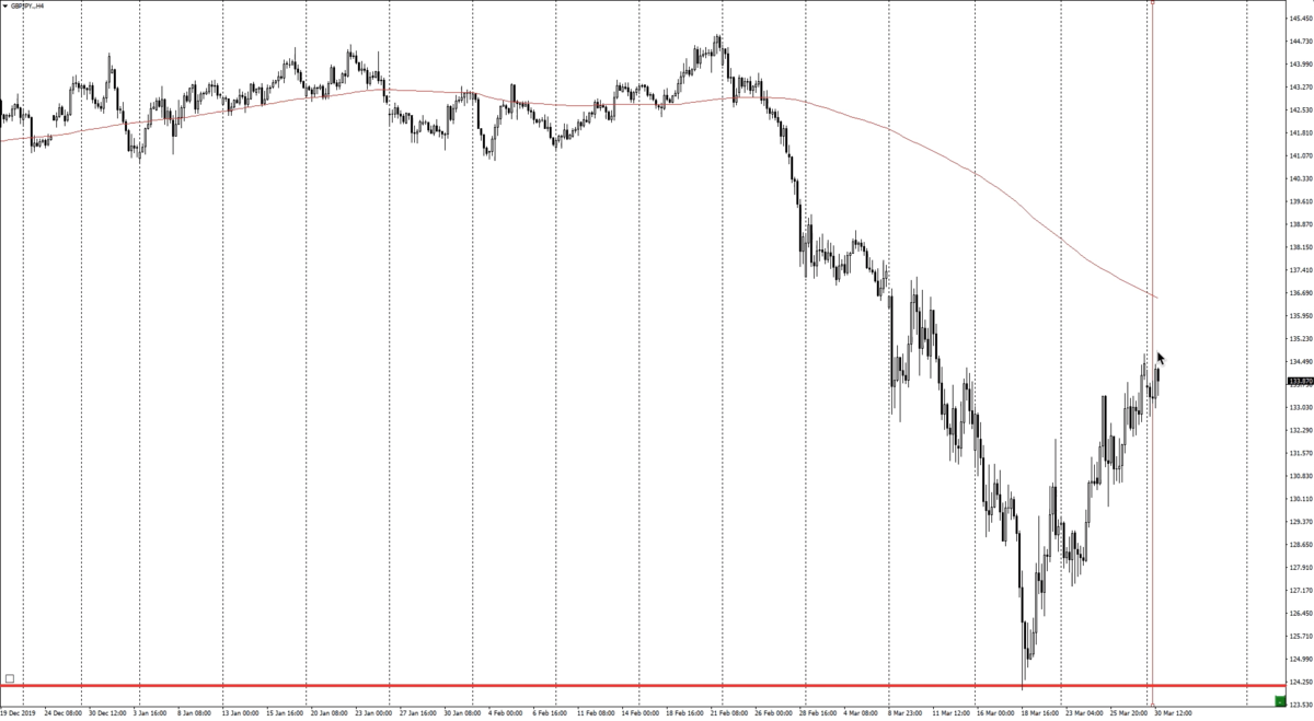 f:id:trader-nori:20200331143703p:plain