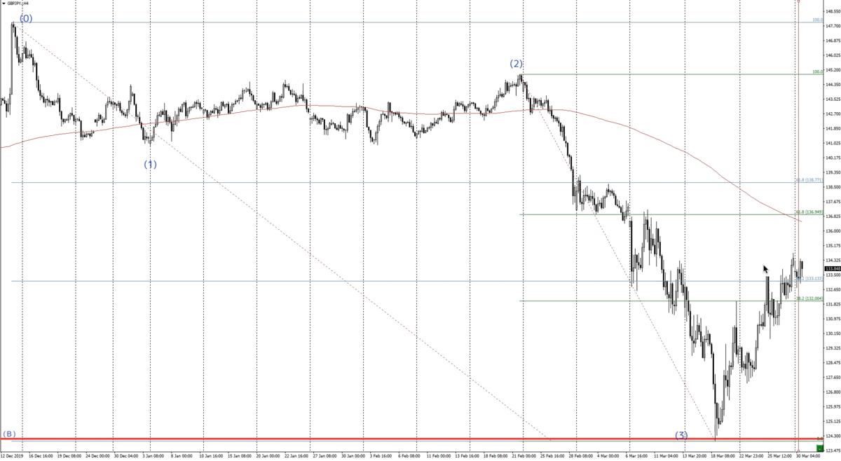 f:id:trader-nori:20200331143709p:plain