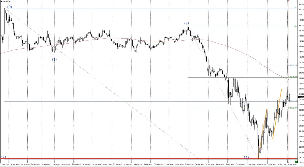 f:id:trader-nori:20200331143715p:plain