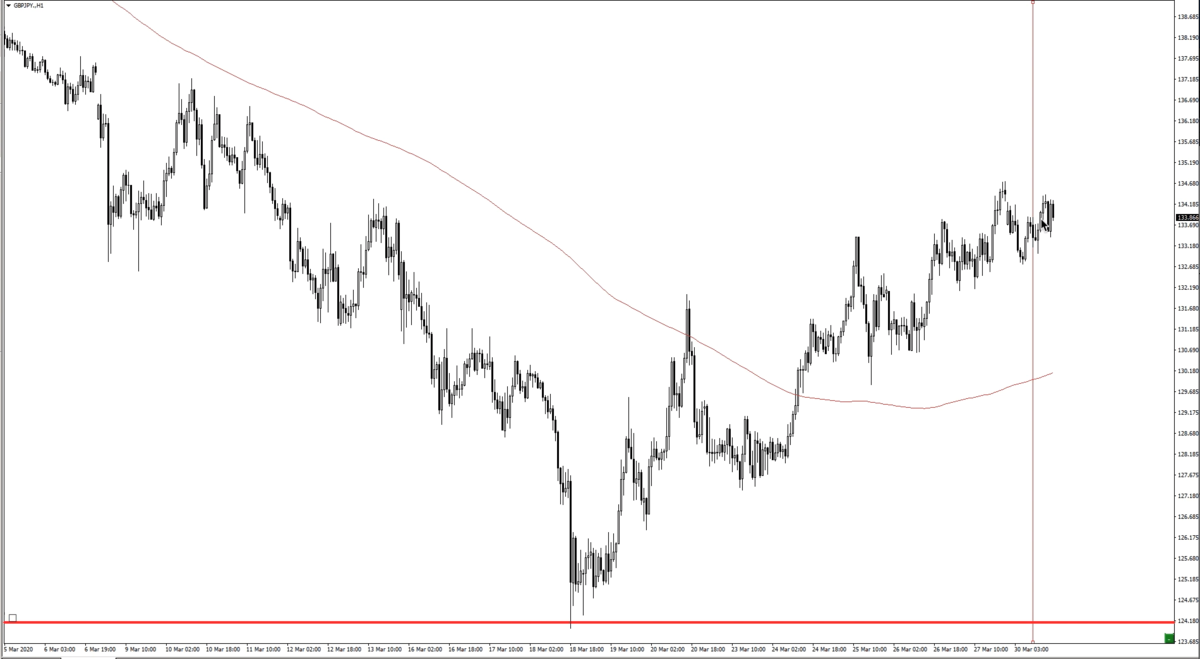 f:id:trader-nori:20200331145236p:plain