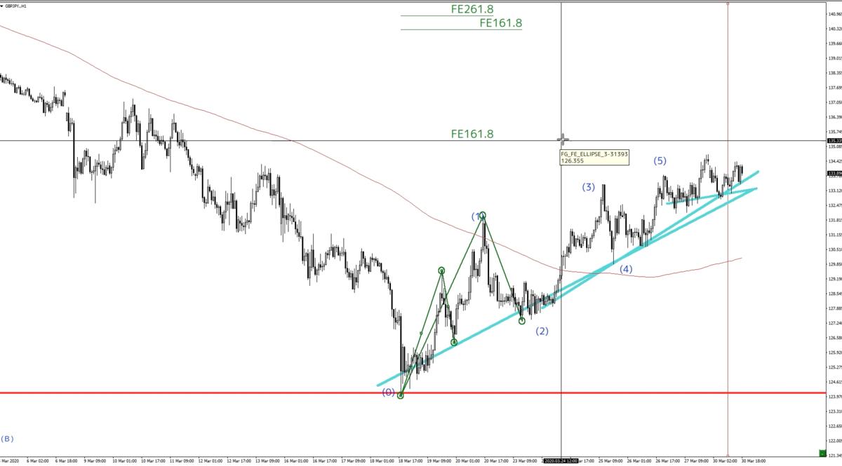f:id:trader-nori:20200331145251p:plain