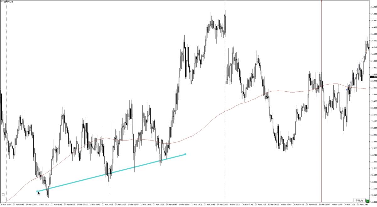 f:id:trader-nori:20200331150907p:plain