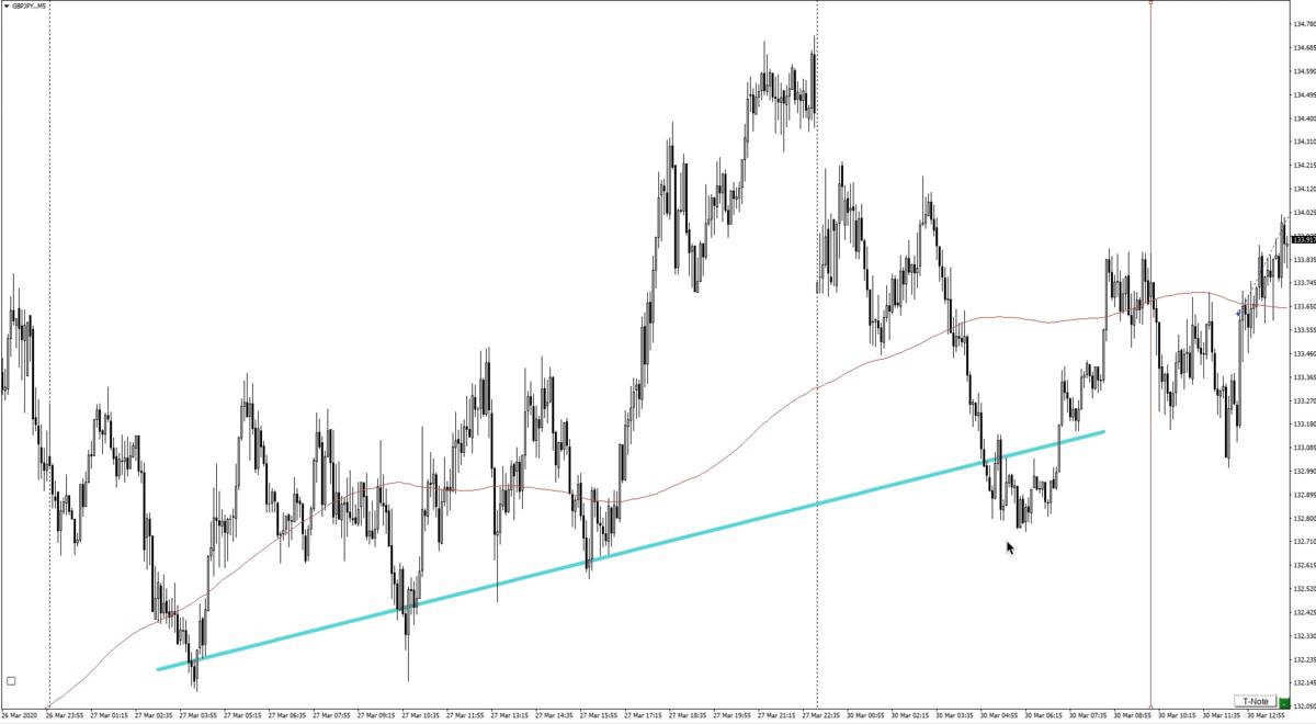 f:id:trader-nori:20200331150913p:plain