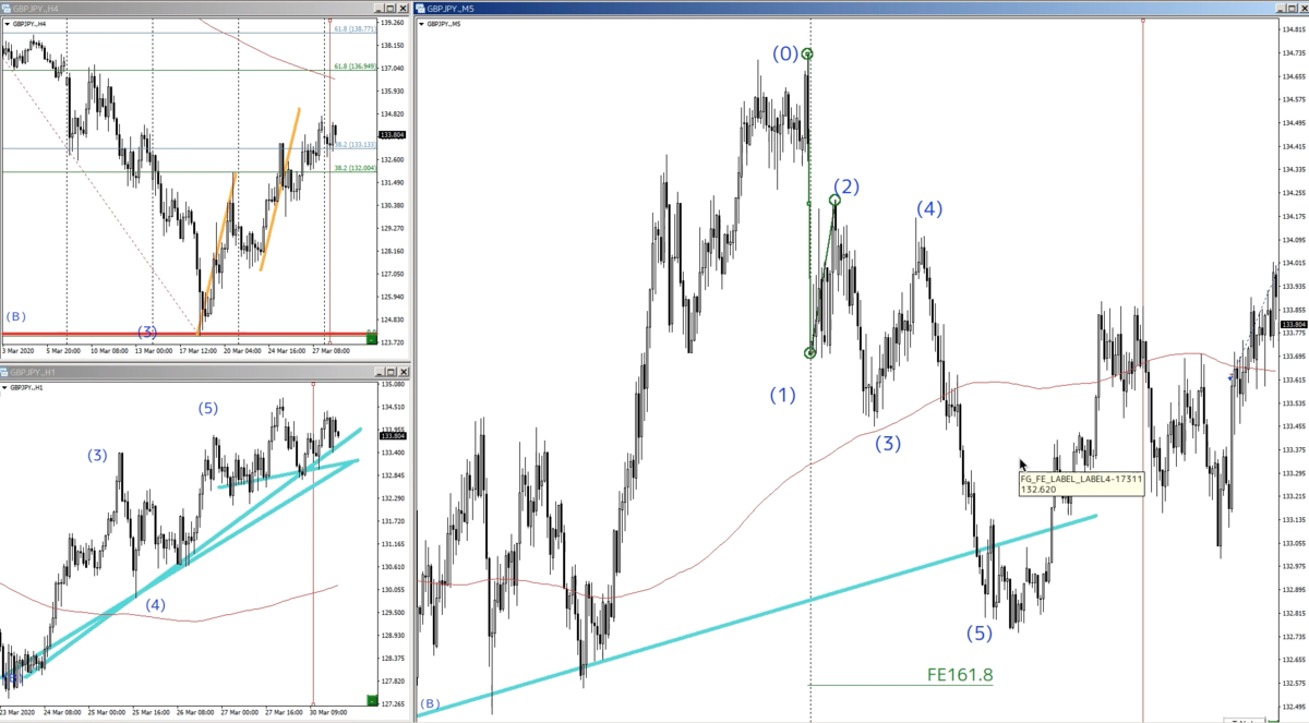 f:id:trader-nori:20200331150919p:plain