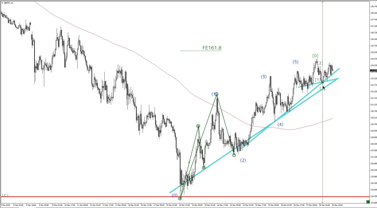 f:id:trader-nori:20200331150923p:plain