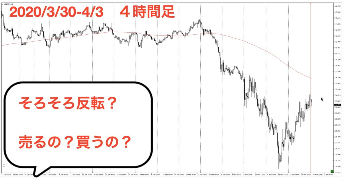 f:id:trader-nori:20200405180636p:plain