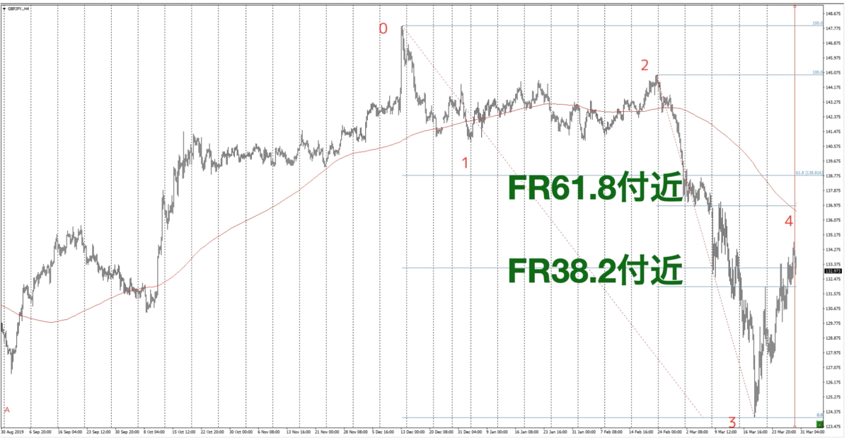 f:id:trader-nori:20200405180641p:plain