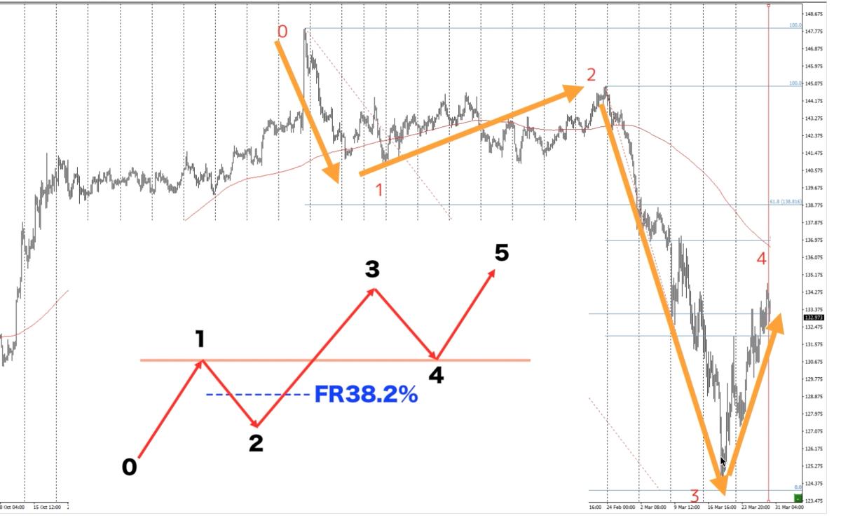 f:id:trader-nori:20200405180647p:plain