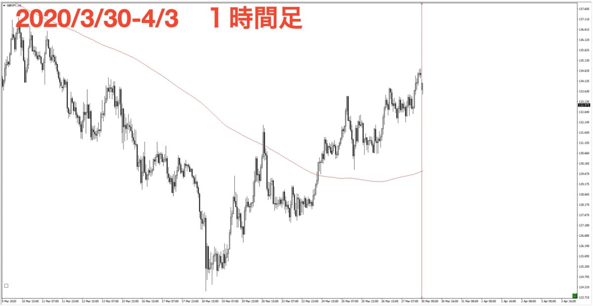 f:id:trader-nori:20200405180653p:plain