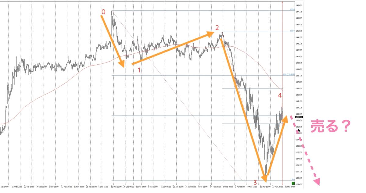f:id:trader-nori:20200405180659p:plain