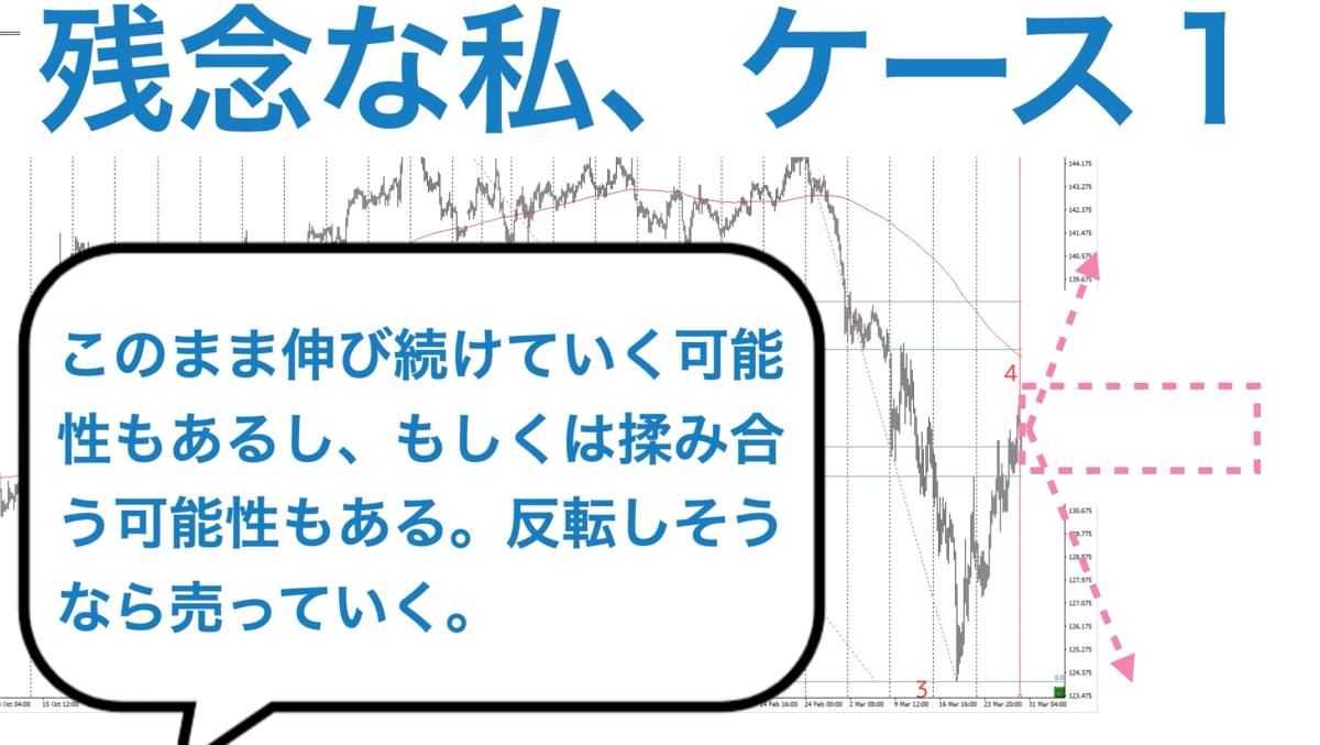 f:id:trader-nori:20200405180906p:plain