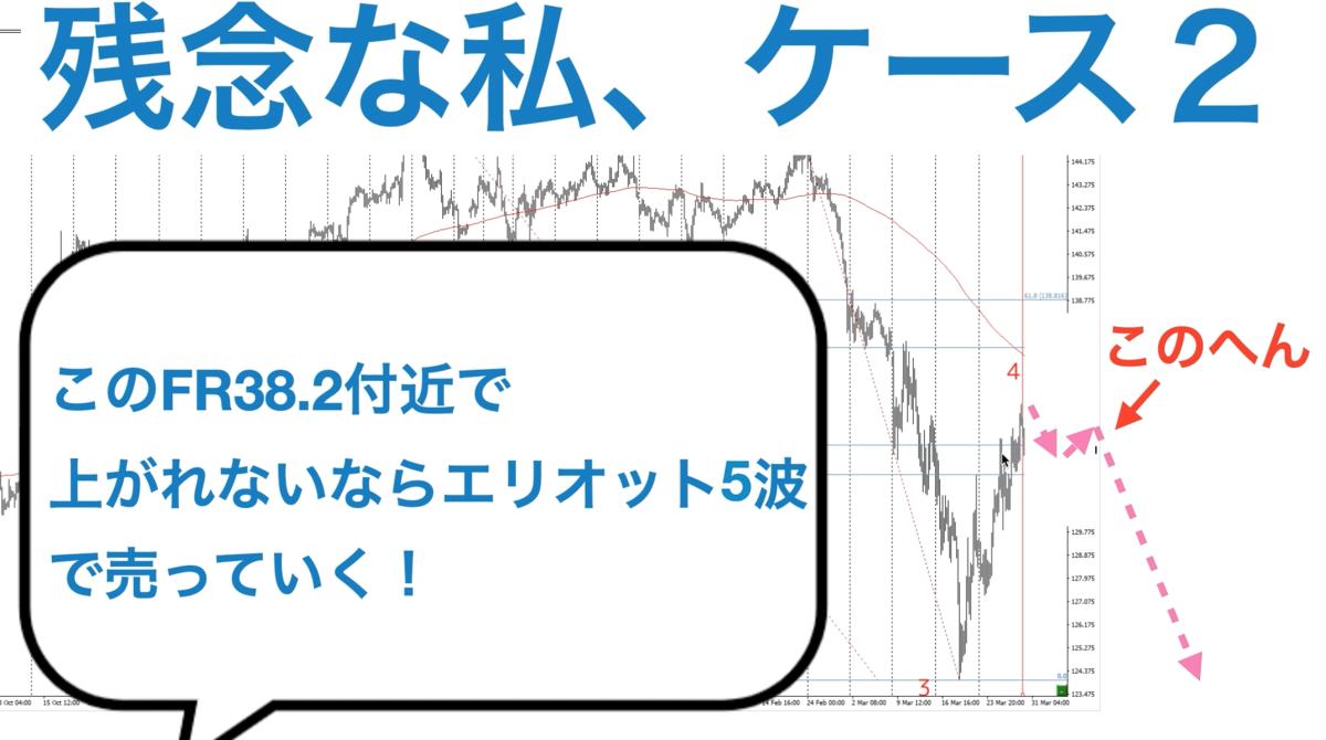 f:id:trader-nori:20200405180913p:plain