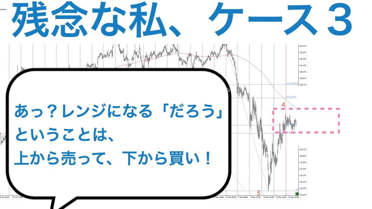 f:id:trader-nori:20200405180920p:plain