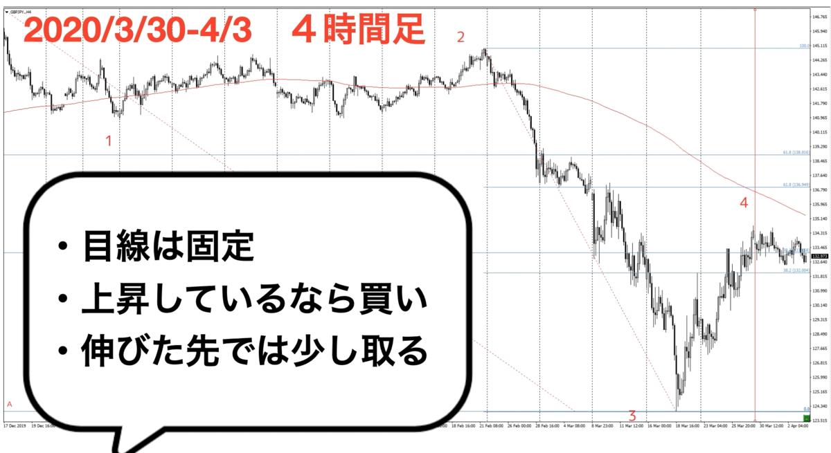 f:id:trader-nori:20200405180926p:plain