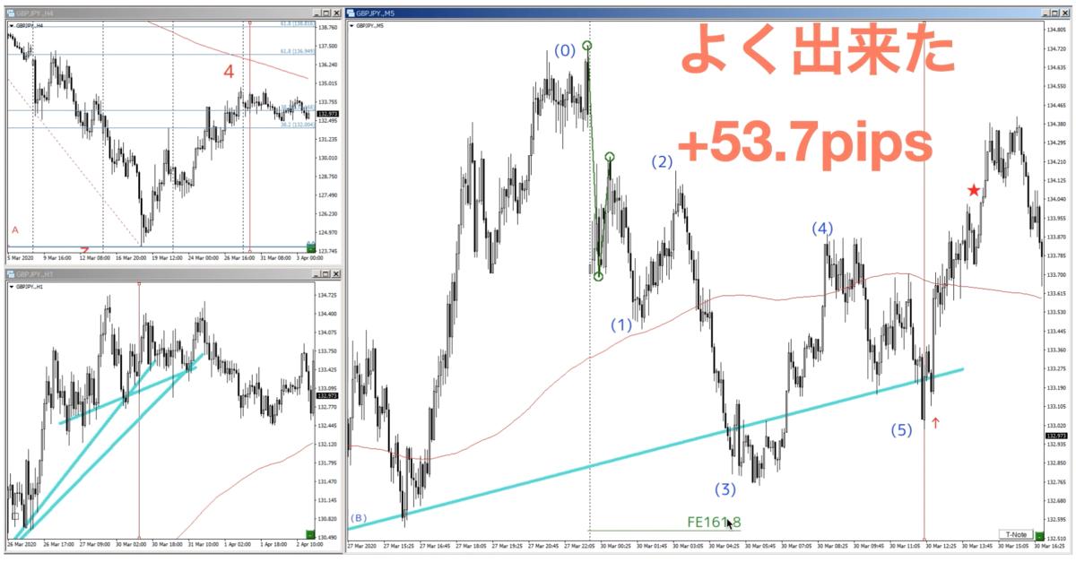 f:id:trader-nori:20200405180932p:plain