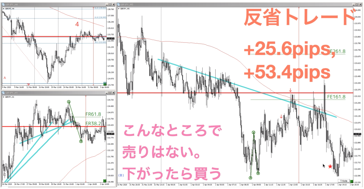f:id:trader-nori:20200405181004p:plain