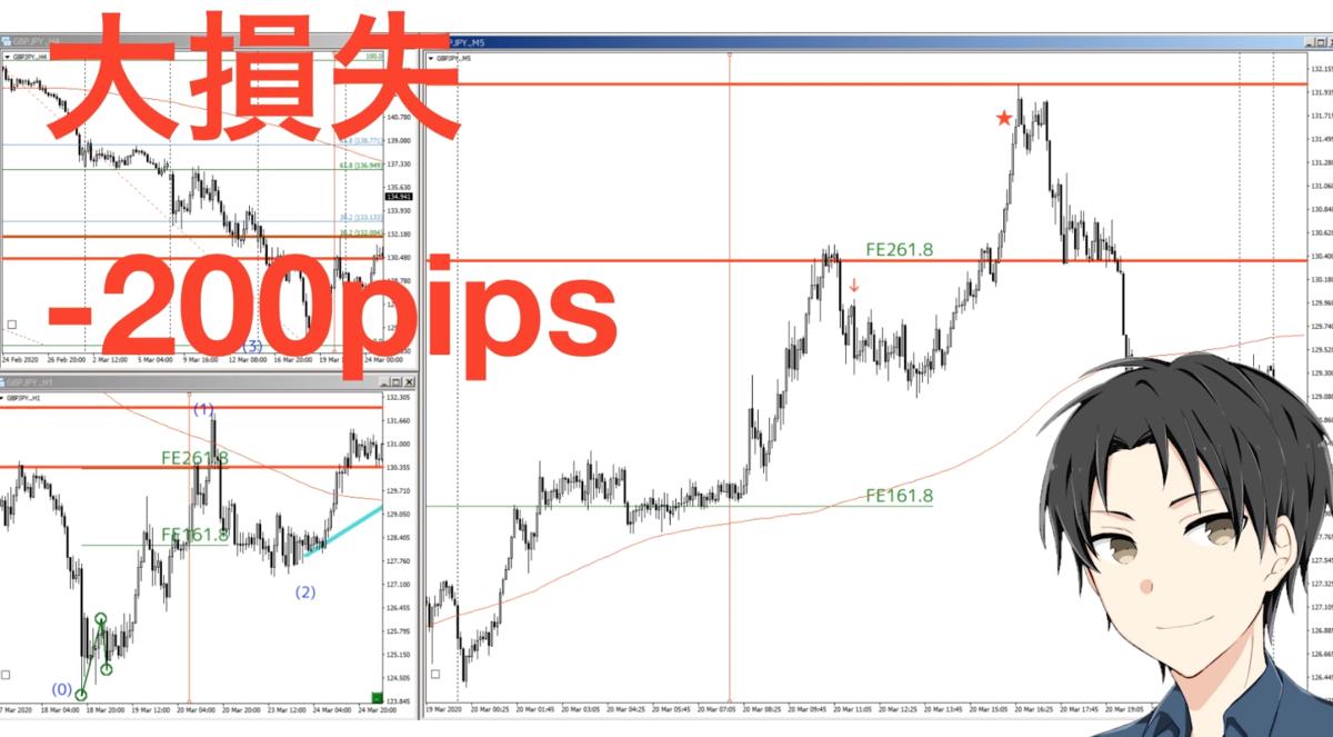 f:id:trader-nori:20200412200127p:plain