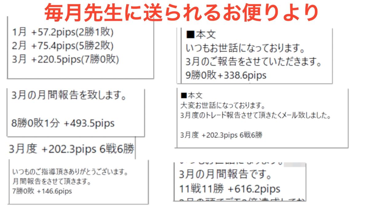 f:id:trader-nori:20200412200150p:plain