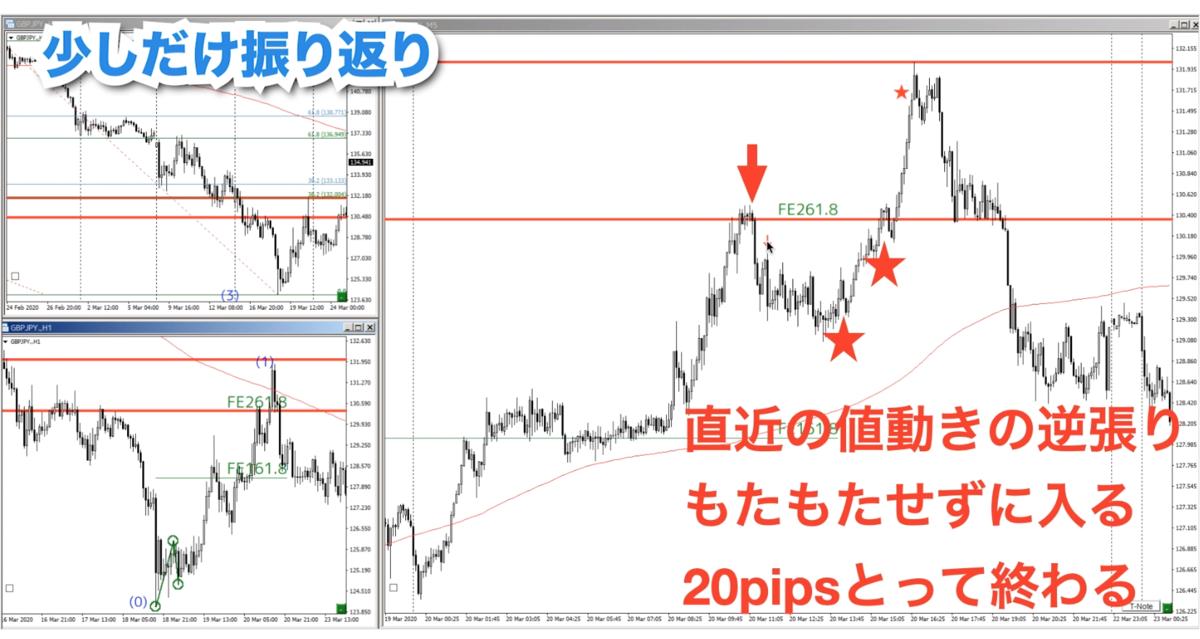 f:id:trader-nori:20200412200510p:plain