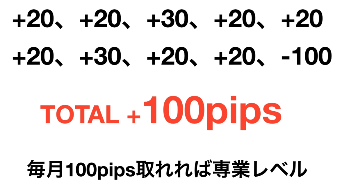 f:id:trader-nori:20200412200516p:plain