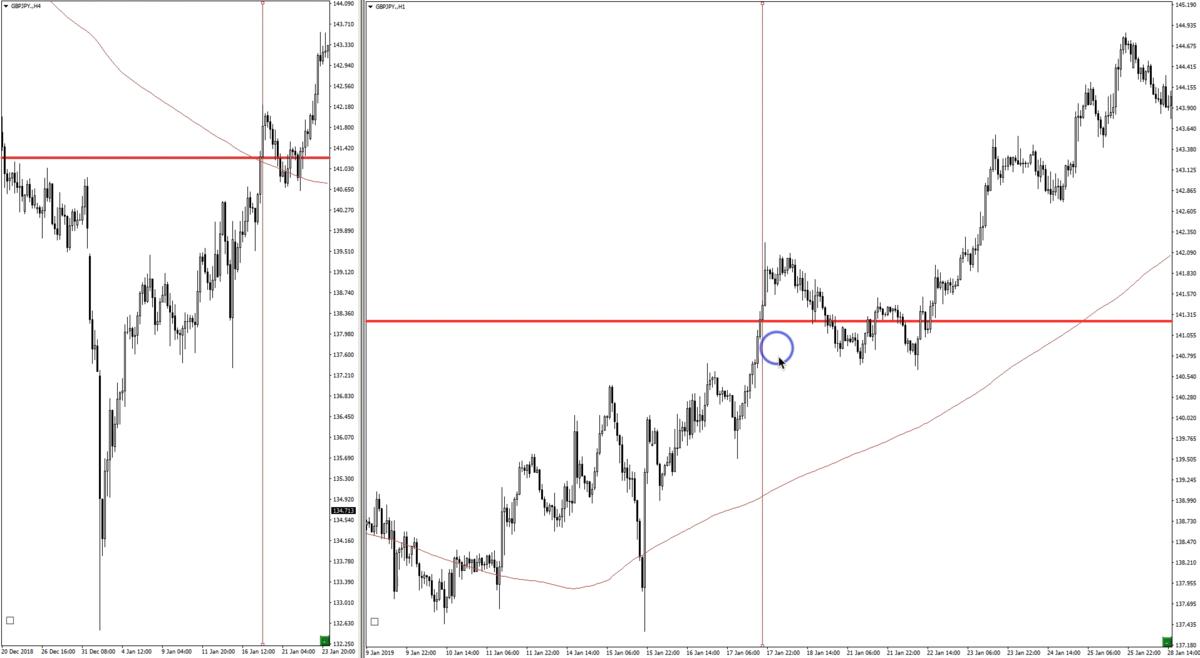 f:id:trader-nori:20200415004027p:plain