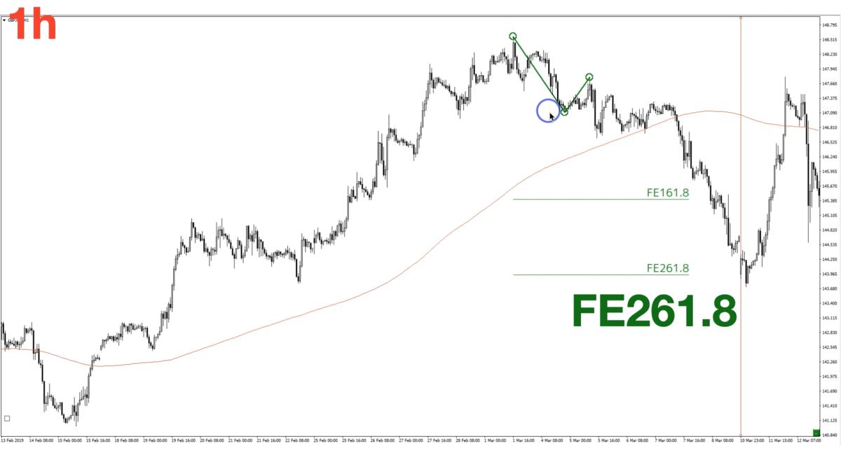 f:id:trader-nori:20200415004209p:plain