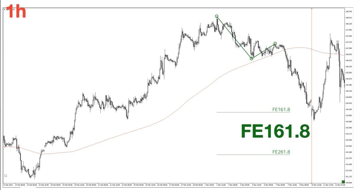 f:id:trader-nori:20200415004215p:plain