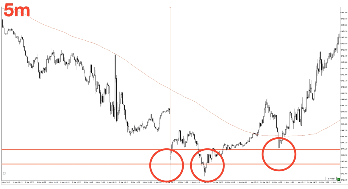 f:id:trader-nori:20200415004305p:plain