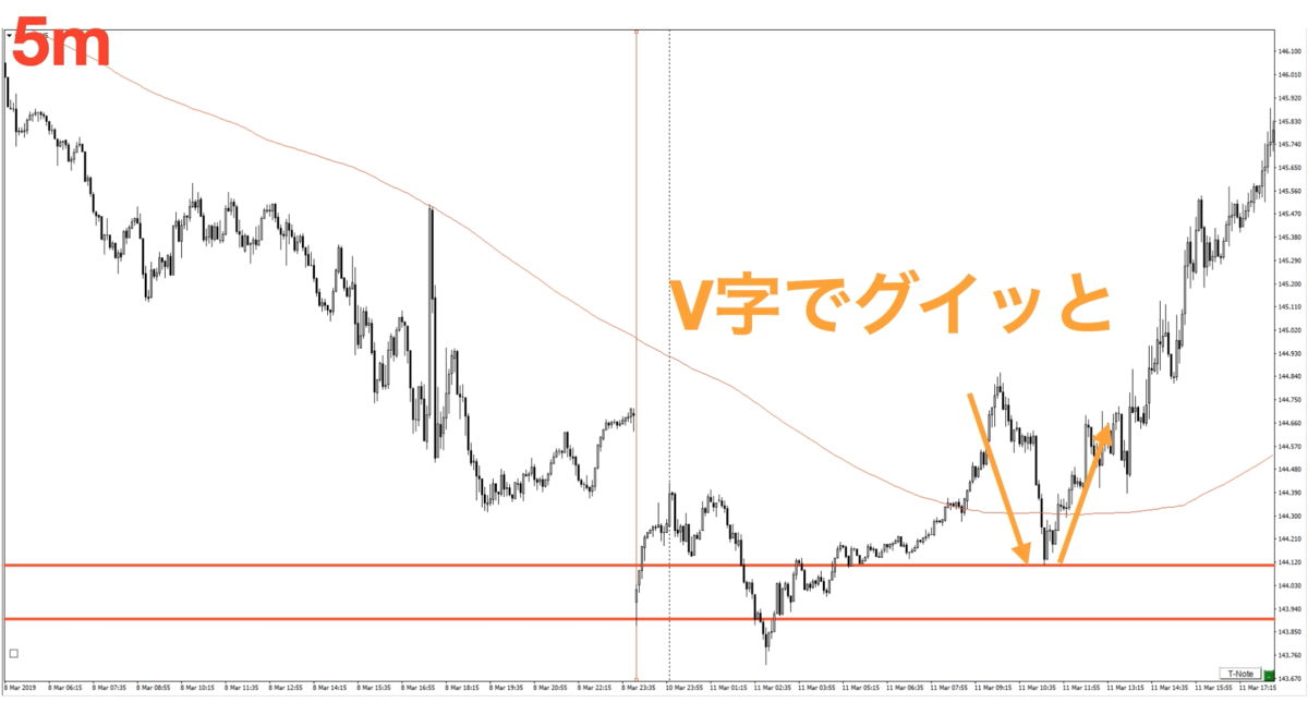 f:id:trader-nori:20200415004310p:plain